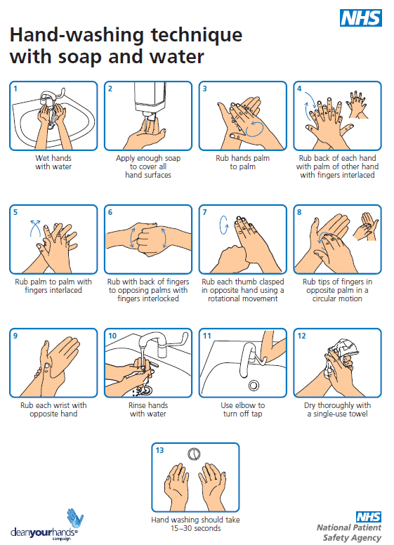 Hand washing technique